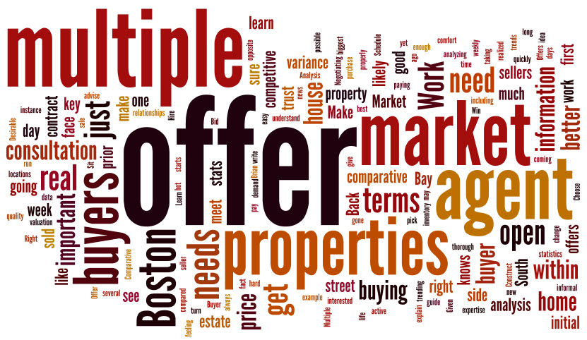 Mutiple Offers & Bidding Wars